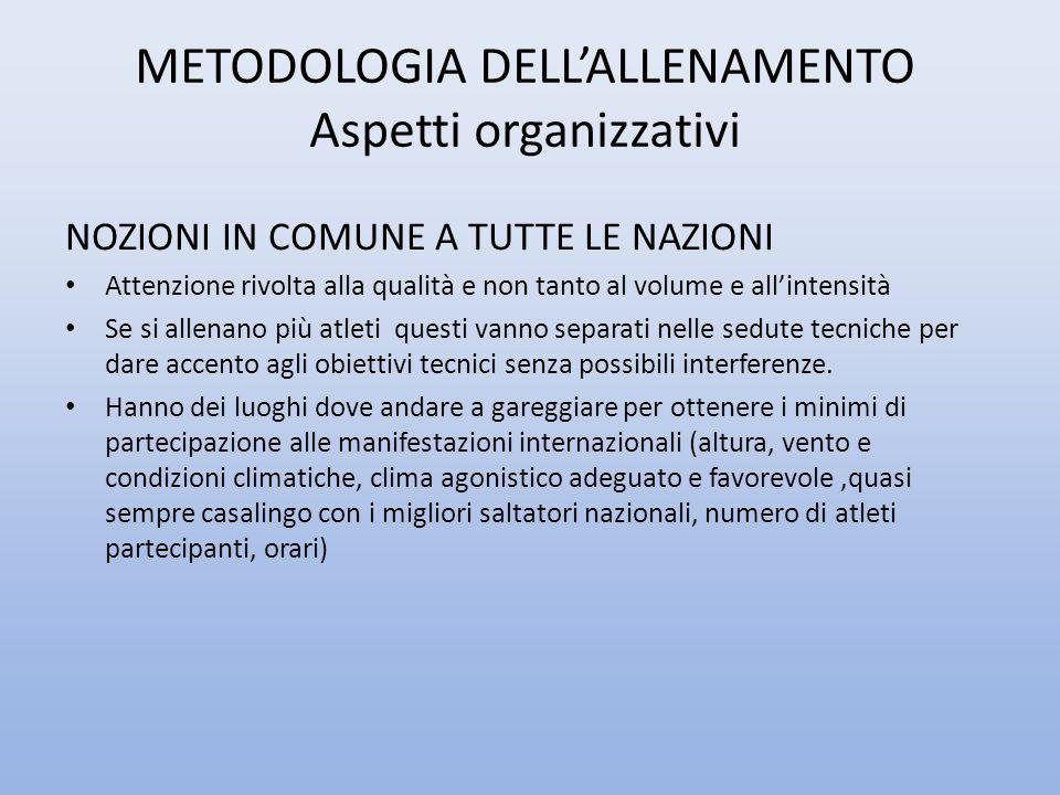 METODOLOGIA DELL'ALLENAMENTO Aspetti organizzativi