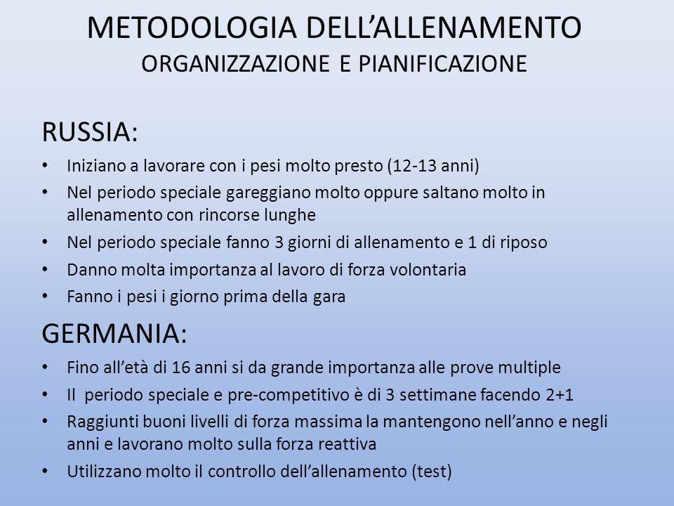 METODOLOGIA DELL'ALLENAMENTO ORGANIZZAZIONE E PIANIFICAZIONE