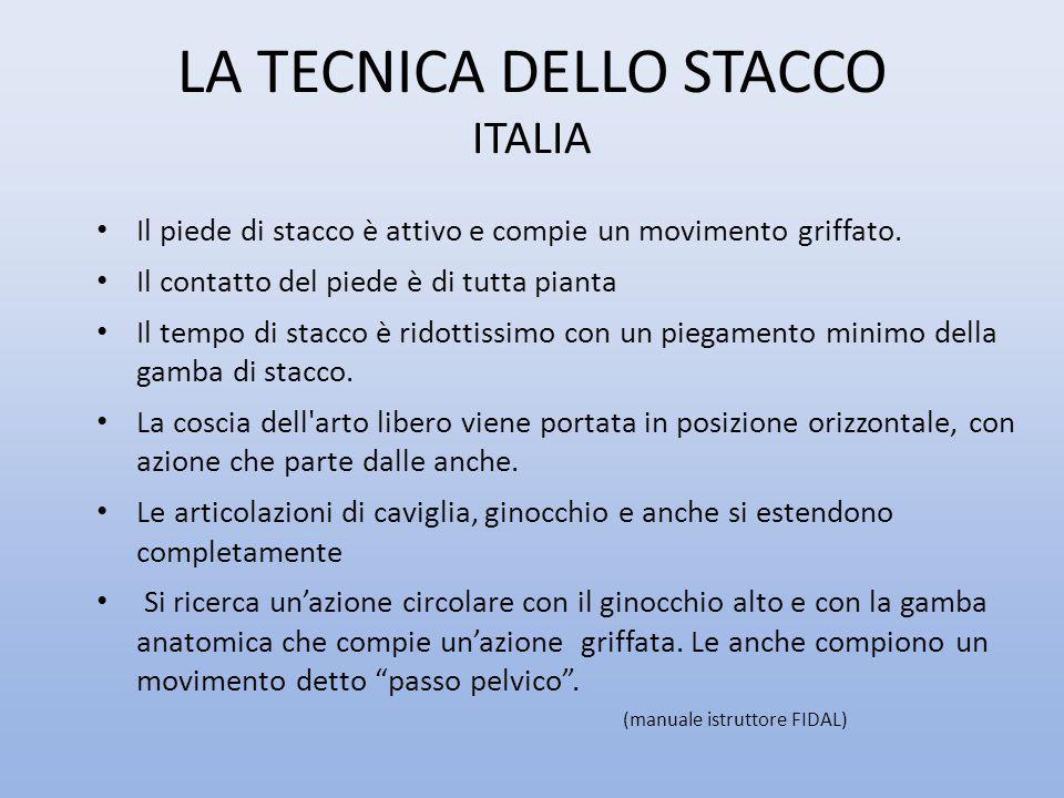 LA TECNICA DELLO STACCO ITALIA