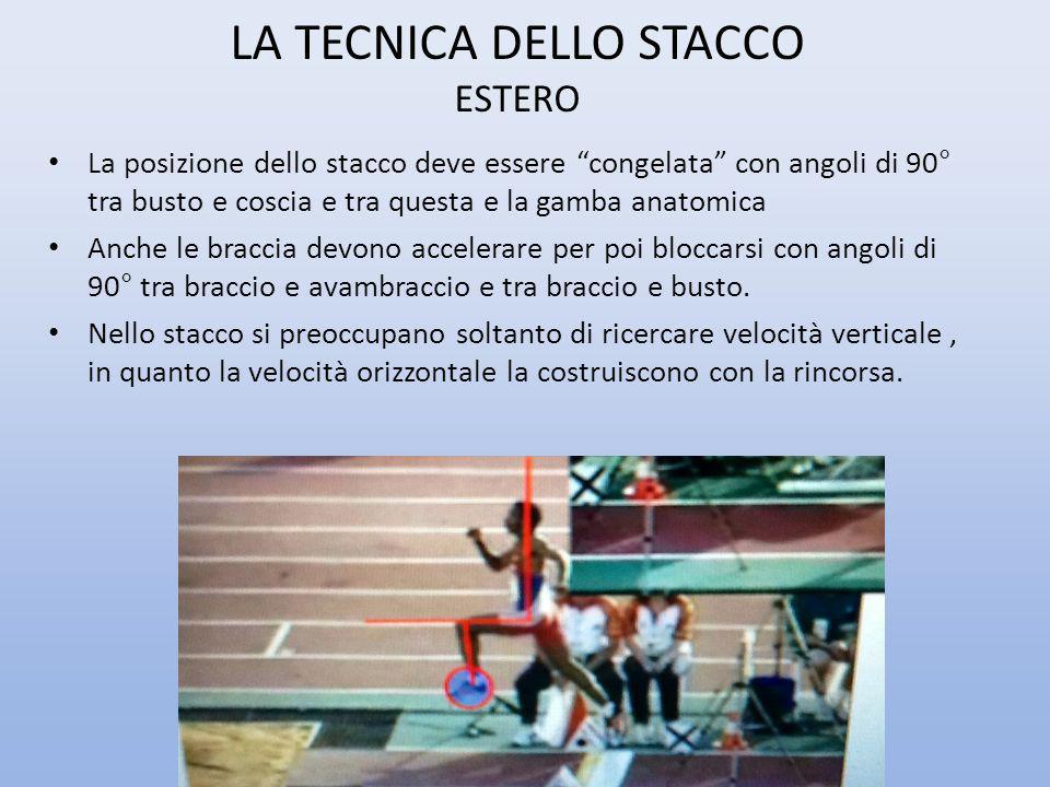 LA TECNICA DELLO STACCO ESTERO