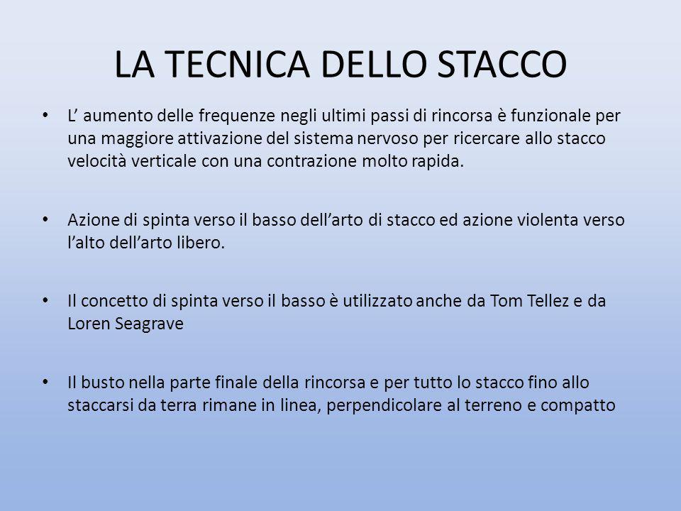 LA TECNICA DELLO STACCO