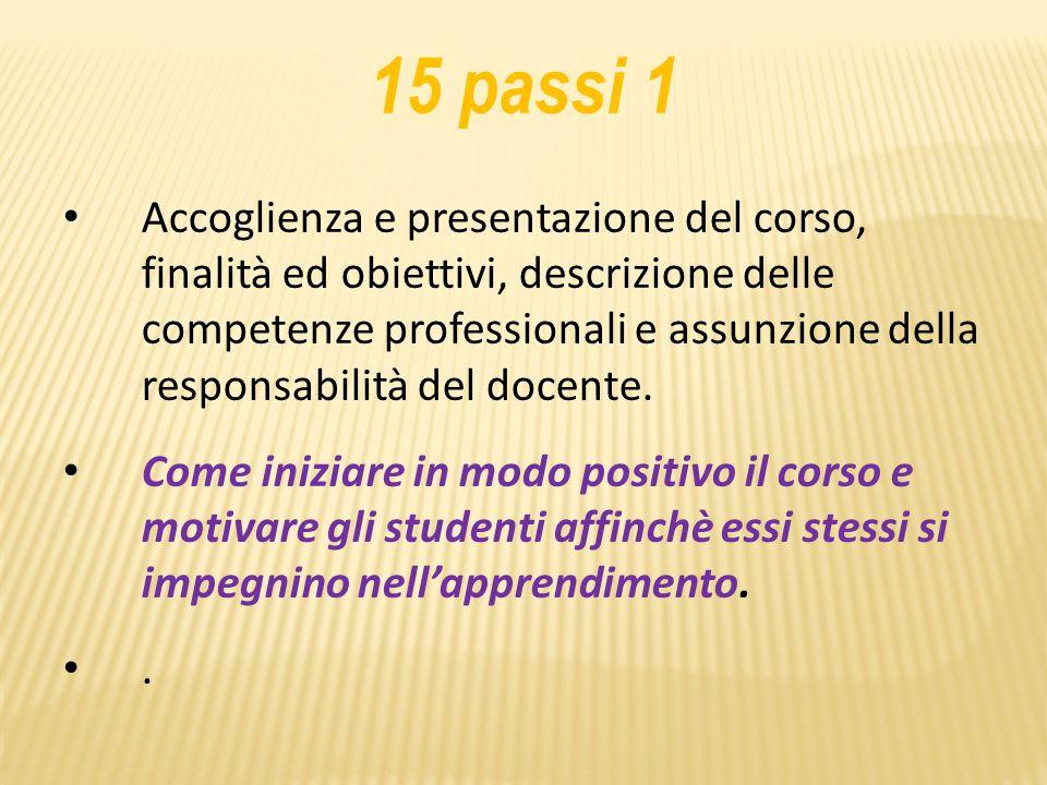 15 passi 1