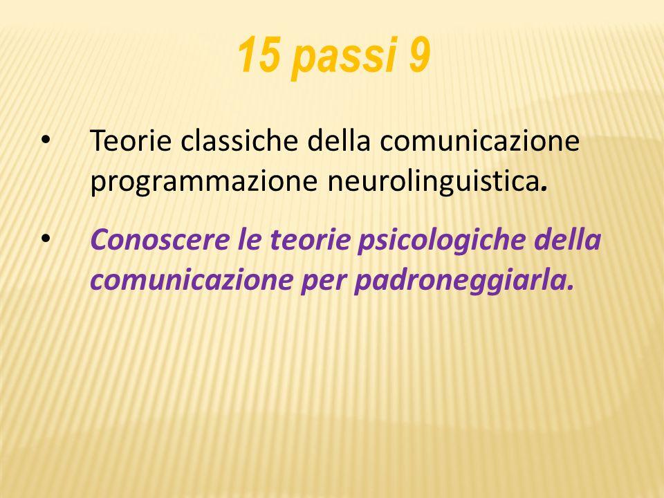 15 passi 9 Teorie classiche della comunicazione programmazione neurolinguistica.