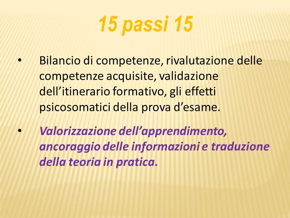 15 passi 15