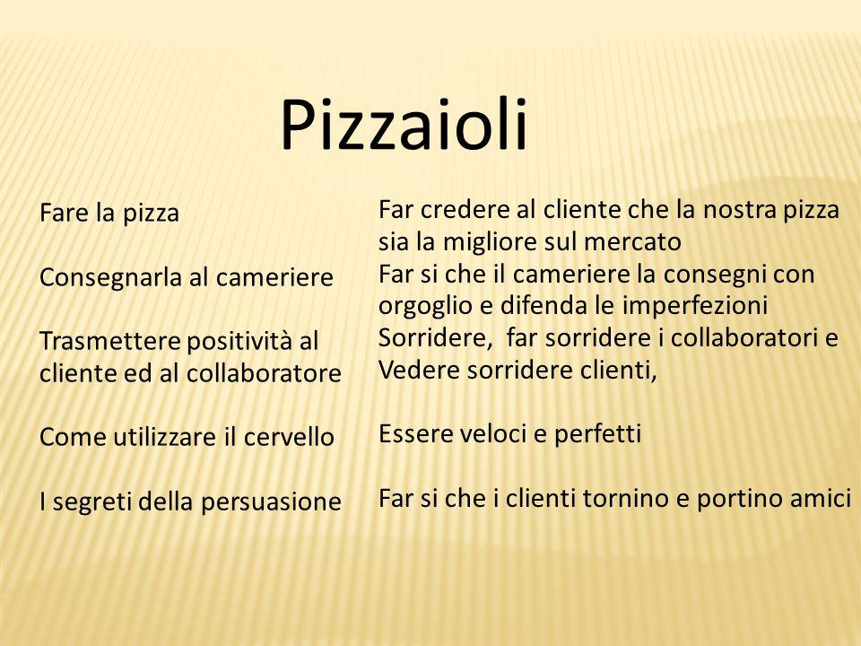 Pizzaioli Fare la pizza. Consegnarla al cameriere. Trasmettere positività al cliente ed al collaboratore.