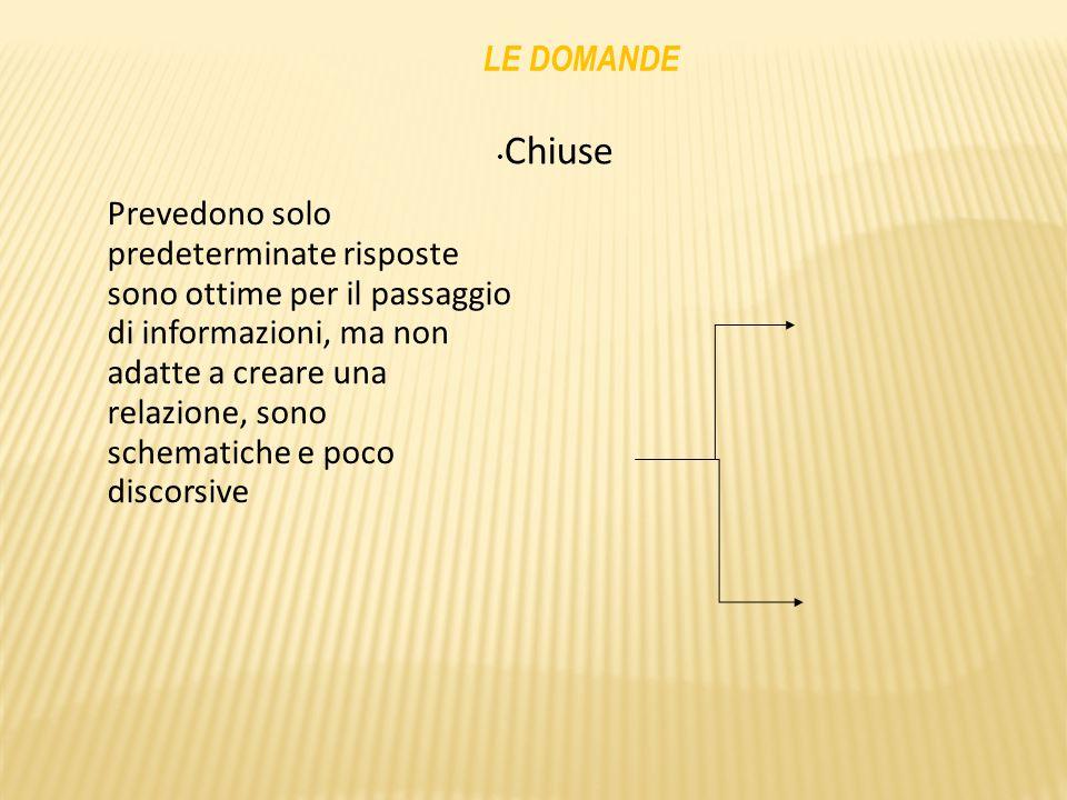 LE DOMANDE Chiuse.
