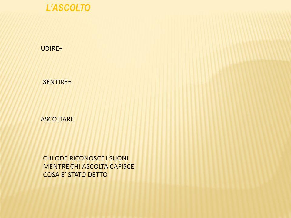 L'ASCOLTO UDIRE+ SENTIRE= ASCOLTARE