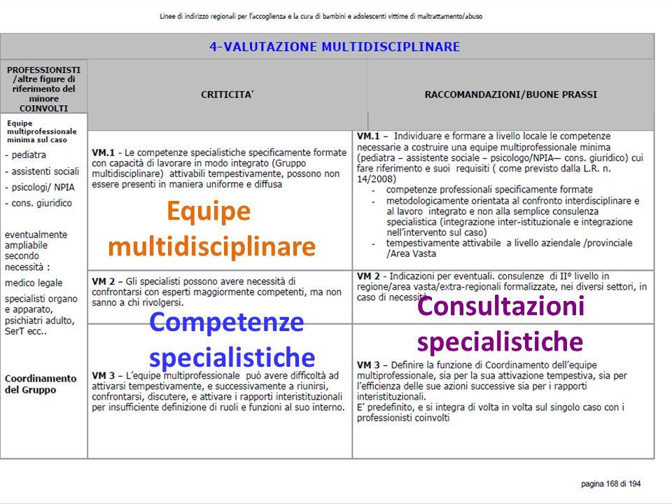 Equipe multidisciplinare Consultazioni specialistiche Competenze specialistiche