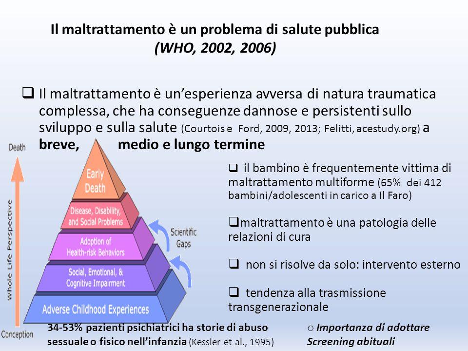 Il maltrattamento è un problema di salute pubblica (WHO, 2002, 2006)
