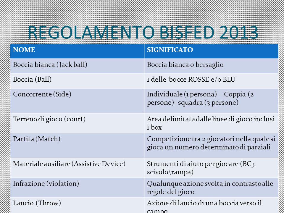 REGOLAMENTO BISFED 2013 NOME SIGNIFICATO Boccia bianca (Jack ball)