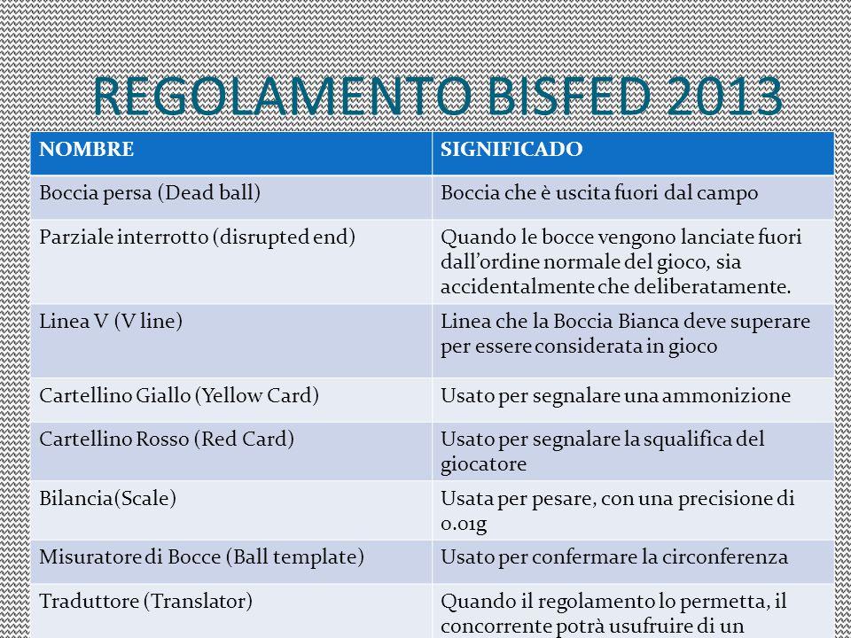 REGOLAMENTO BISFED 2013 NOMBRE SIGNIFICADO Boccia persa (Dead ball)
