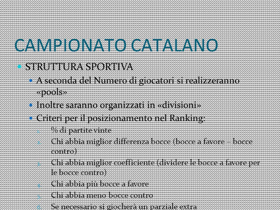CAMPIONATO CATALANO STRUTTURA SPORTIVA