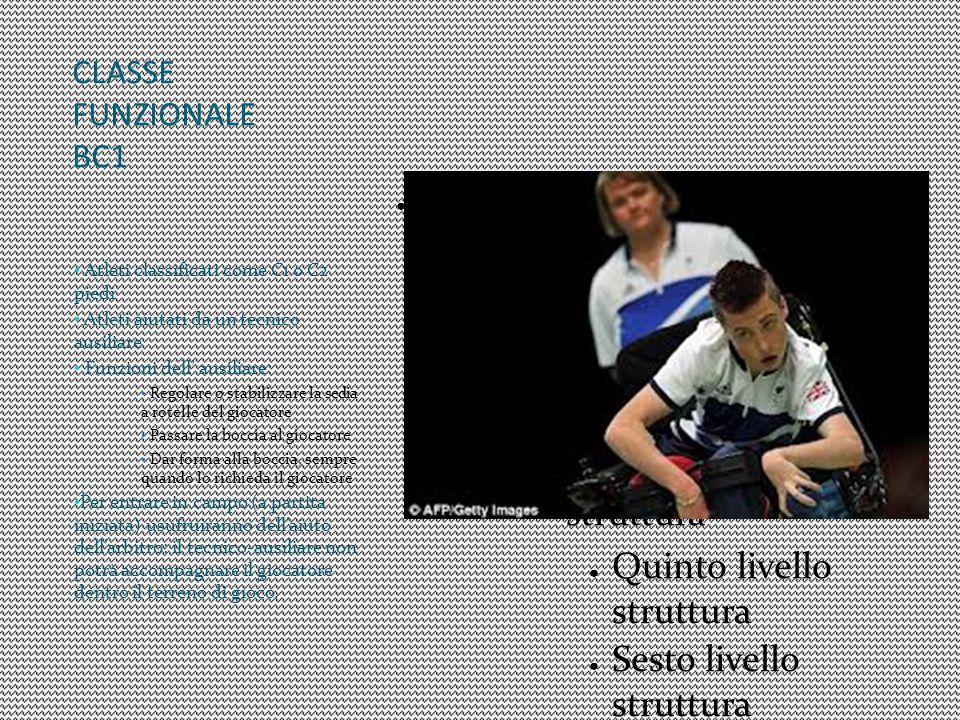 CLASSE FUNZIONALE BC1 Atleti classificati come C1 o C2 piedi