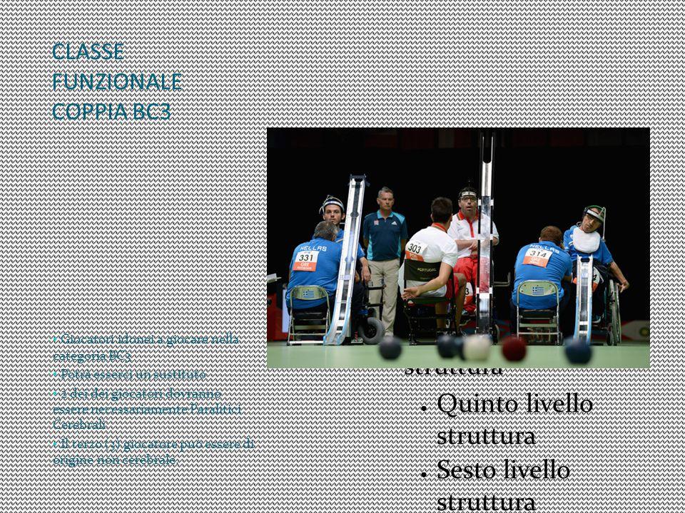 CLASSE FUNZIONALE COPPIA BC3