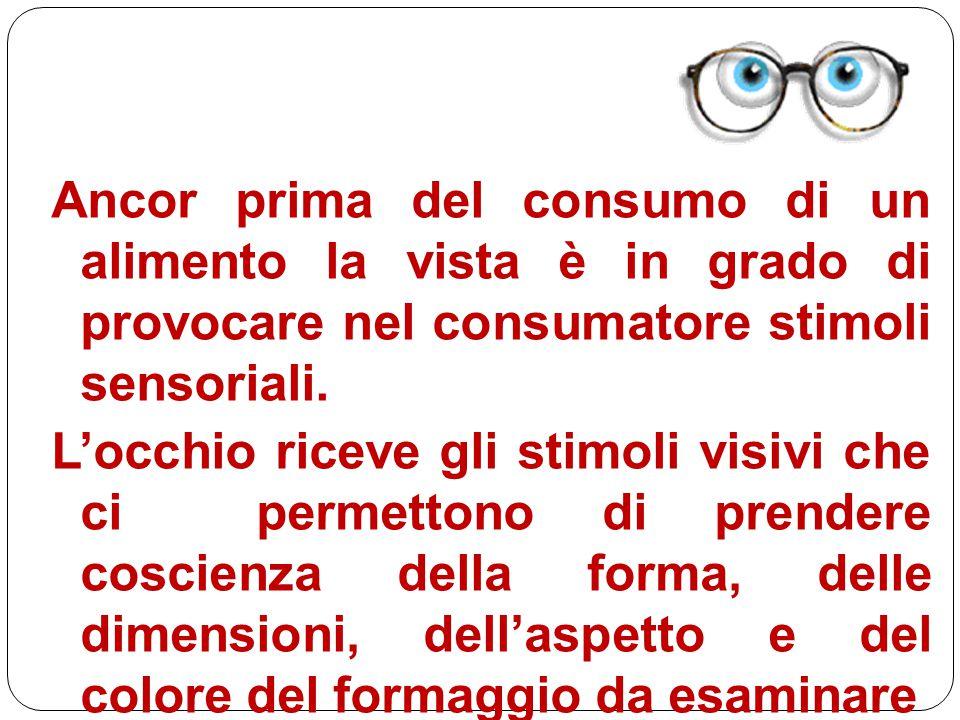 Ancor prima del consumo di un alimento la vista è in grado di provocare nel consumatore stimoli sensoriali.