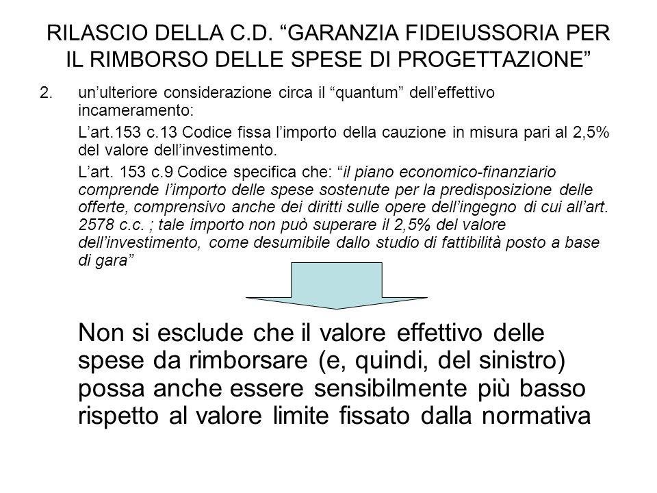 RILASCIO DELLA C.D. GARANZIA FIDEIUSSORIA PER IL RIMBORSO DELLE SPESE DI PROGETTAZIONE