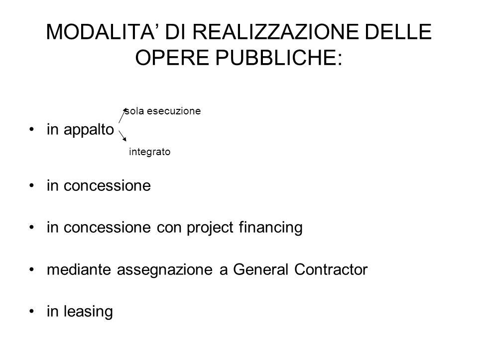 MODALITA' DI REALIZZAZIONE DELLE OPERE PUBBLICHE: