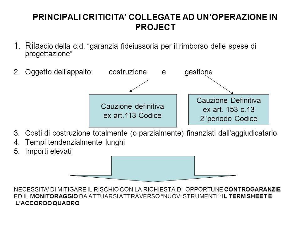 PRINCIPALI CRITICITA' COLLEGATE AD UN'OPERAZIONE IN PROJECT