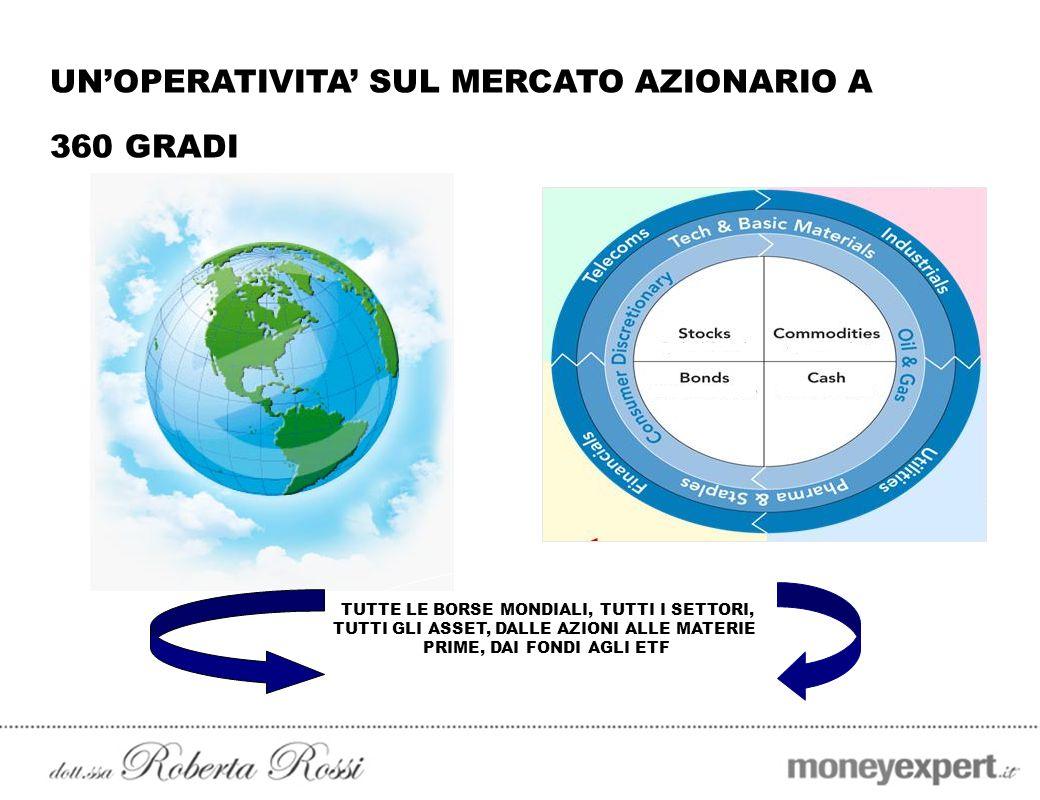 UN'OPERATIVITA' SUL MERCATO AZIONARIO A 360 GRADI