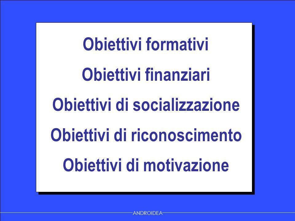 Obiettivi di socializzazione Obiettivi di riconoscimento