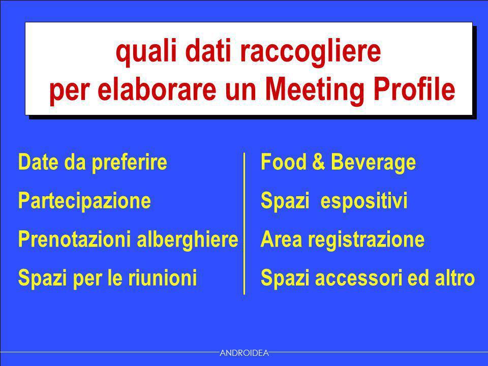 quali dati raccogliere per elaborare un Meeting Profile