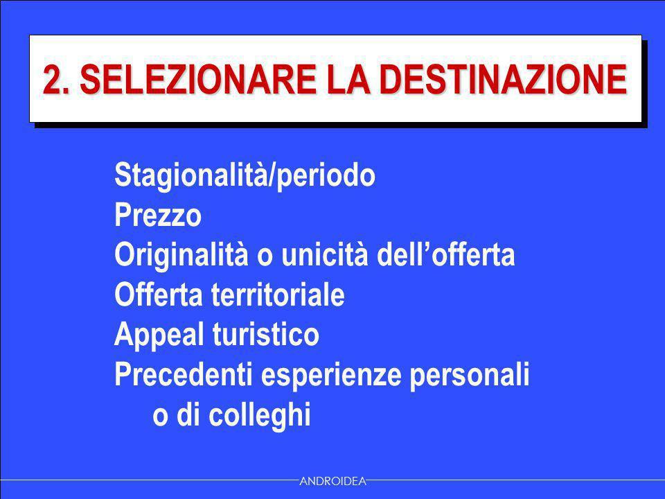 2. SELEZIONARE LA DESTINAZIONE