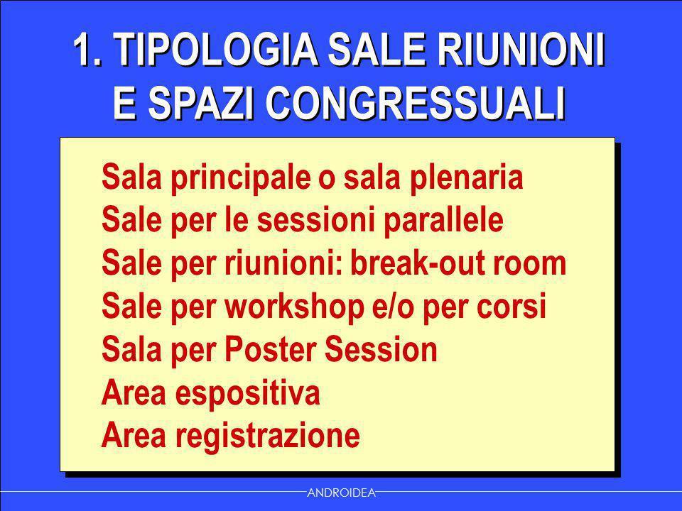 1. TIPOLOGIA SALE RIUNIONI E SPAZI CONGRESSUALI
