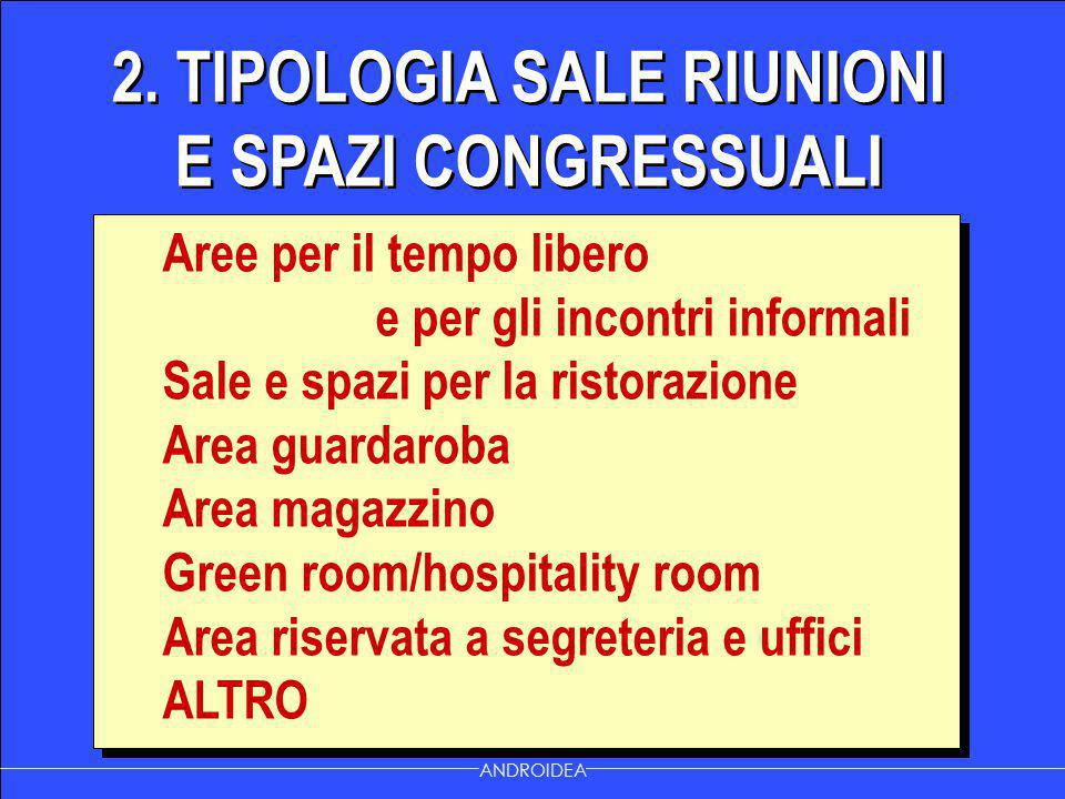 2. TIPOLOGIA SALE RIUNIONI E SPAZI CONGRESSUALI