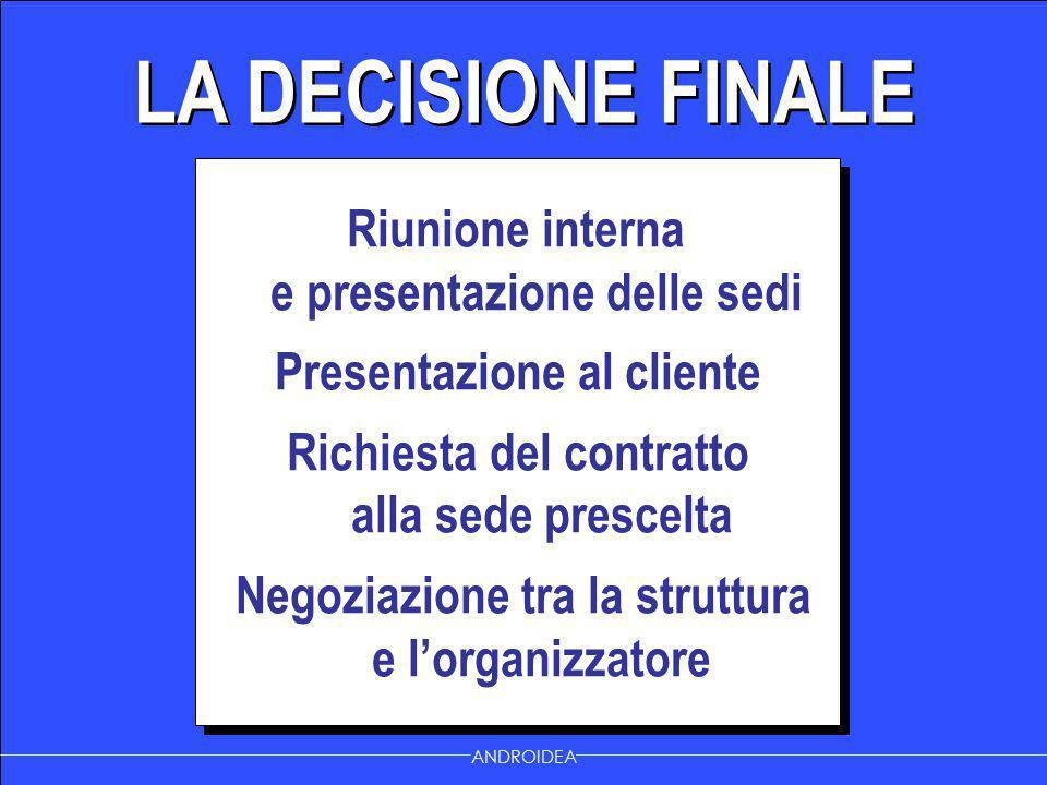 LA DECISIONE FINALE Presentazione al cliente