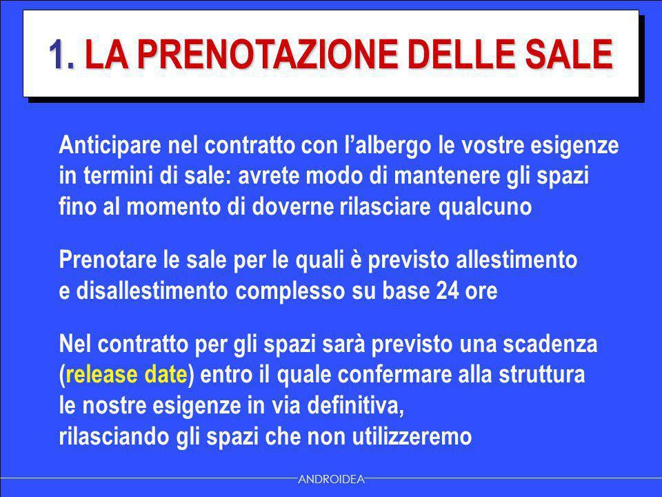 1. LA PRENOTAZIONE DELLE SALE