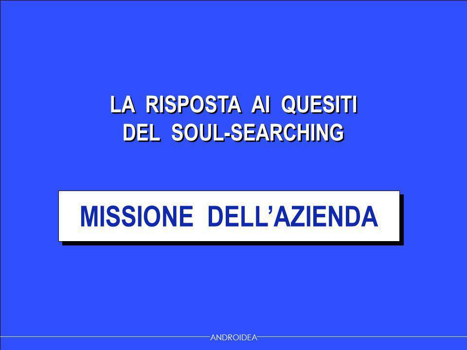MISSIONE DELL'AZIENDA