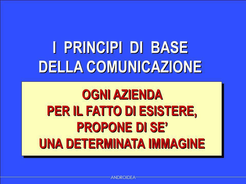 I PRINCIPI DI BASE DELLA COMUNICAZIONE