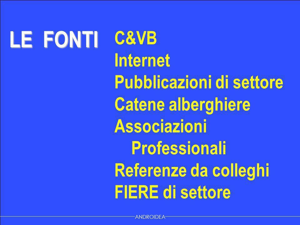 LE FONTI C&VB Internet Pubblicazioni di settore Catene alberghiere