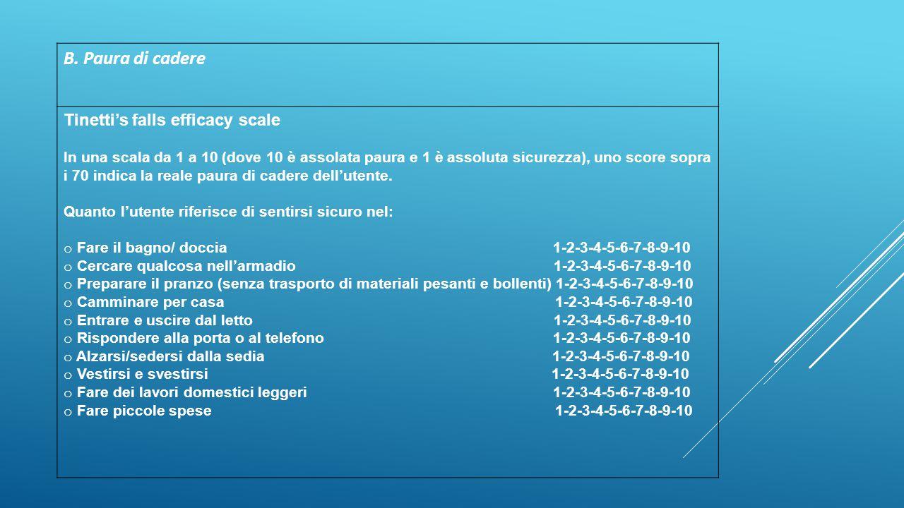B. Paura di cadere Tinetti's falls efficacy scale