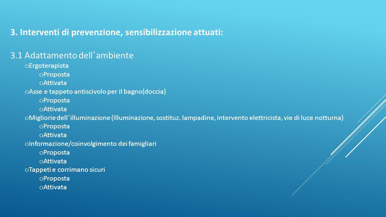 3. Interventi di prevenzione, sensibilizzazione attuati: