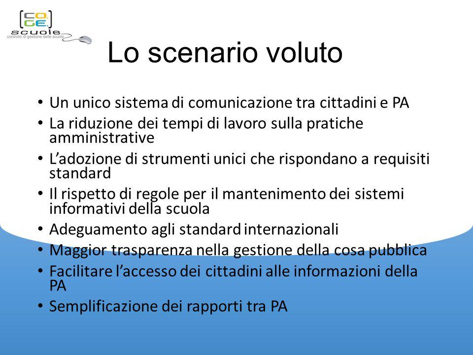 Lo scenario voluto Un unico sistema di comunicazione tra cittadini e PA. La riduzione dei tempi di lavoro sulla pratiche amministrative.