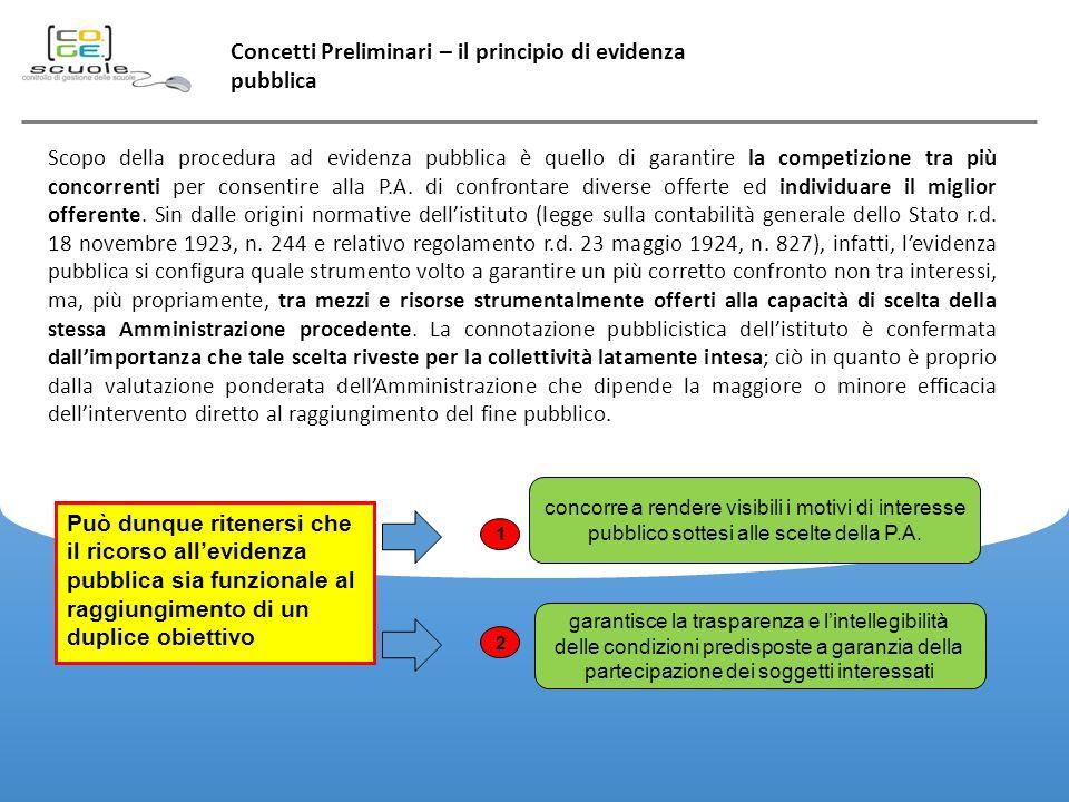 Concetti Preliminari – il principio di evidenza pubblica