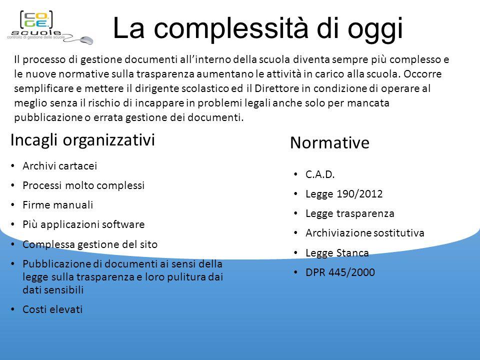 La complessità di oggi Incagli organizzativi Normative