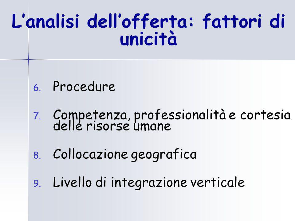 L'analisi dell'offerta: fattori di unicità
