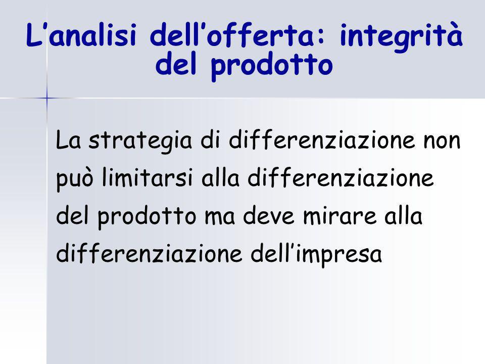 L'analisi dell'offerta: integrità del prodotto