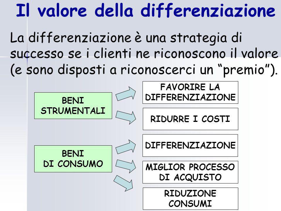 Il valore della differenziazione