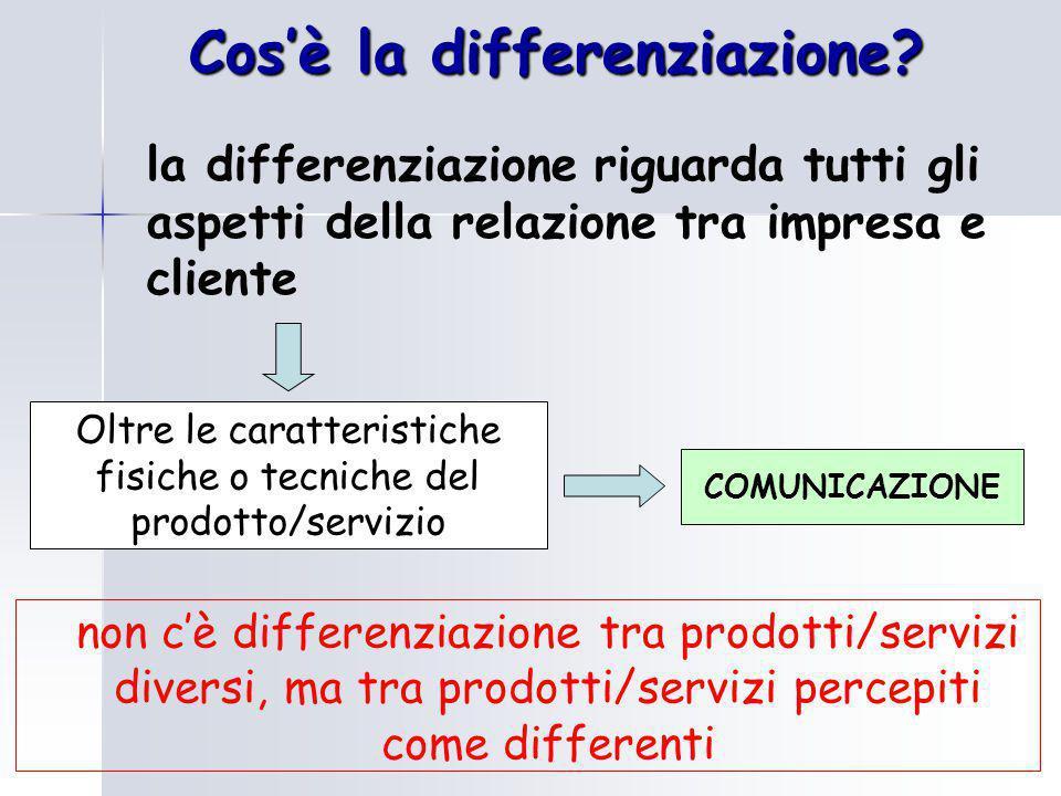 Cos'è la differenziazione