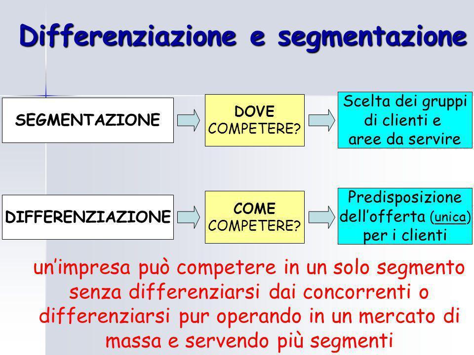 Differenziazione e segmentazione