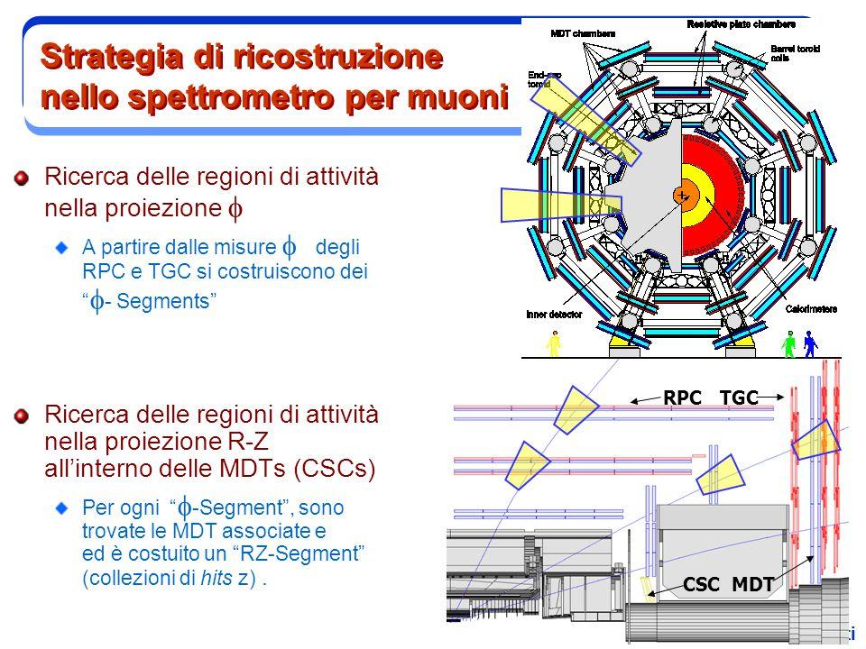 Strategia di ricostruzione nello spettrometro per muoni