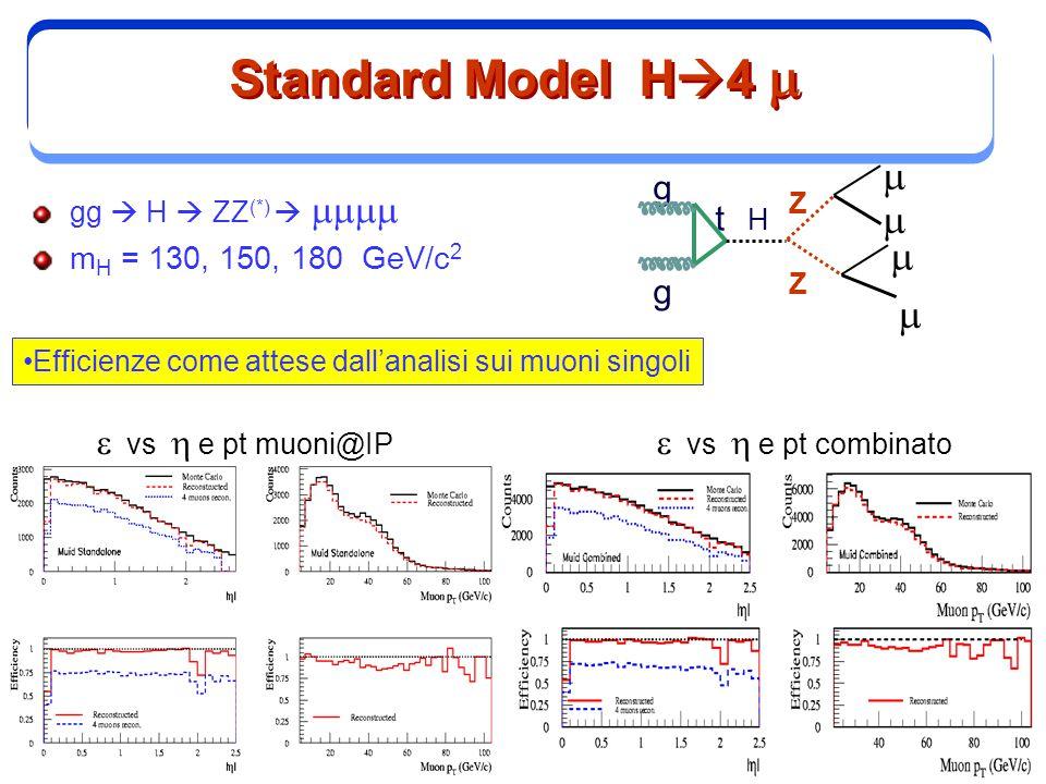 Standard Model H4 m m t g mH = 130, 150, 180 GeV/c2 H Z