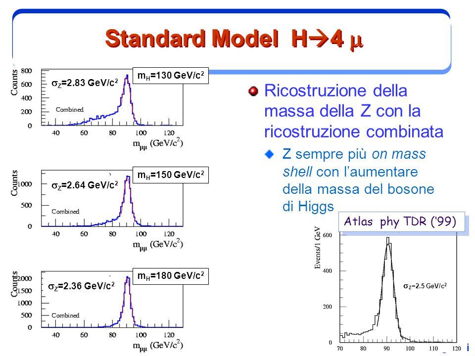 Standard Model H4 m mH=130 GeV/c2. sZ=2.83 GeV/c2. Ricostruzione della massa della Z con la ricostruzione combinata.