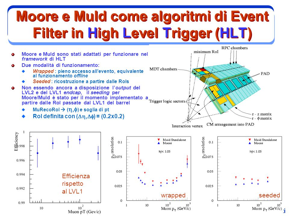 Moore e MuId come algoritmi di Event Filter in High Level Trigger (HLT)