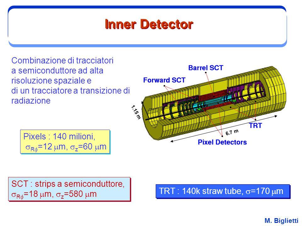 Inner Detector Combinazione di tracciatori