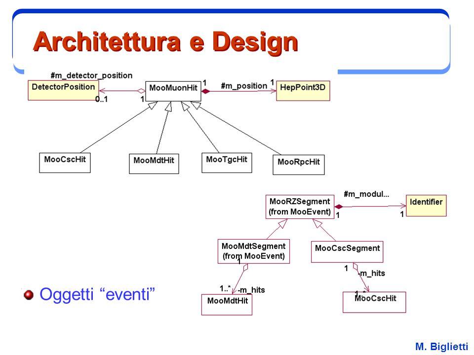 Architettura e Design Oggetti eventi