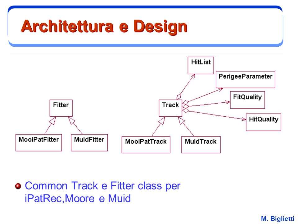 Architettura e Design Common Track e Fitter class per iPatRec,Moore e Muid
